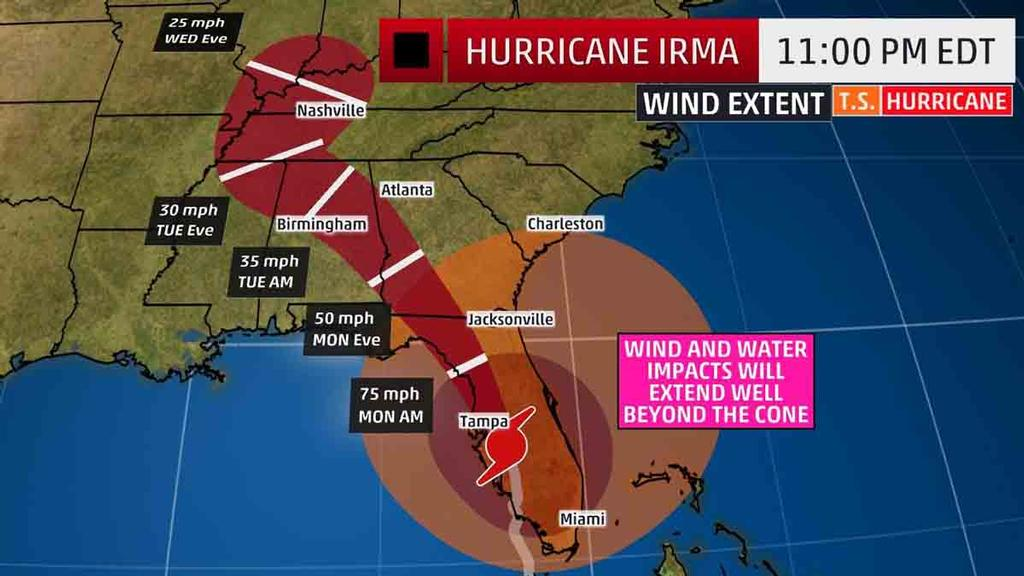irma u0026 39 s march now threatens tampa bay